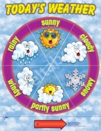 Weather Dial Friendly Class chart